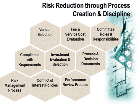 Fiduciary-Consulting-Risk-Reduction